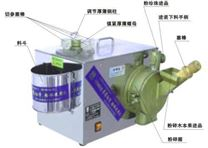 DYQ402 系列多功能中藥切片機
