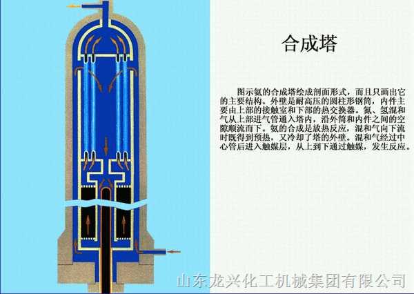 合成塔-山东龙兴化工机械集团有限公司