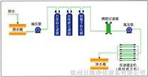 纳滤设备,钠离子交换设备,反渗透膜设备