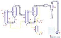 双效外循环蒸发器