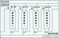 固液连续萃取柱/固相萃取柱的价格:固相萃取柱规格