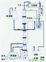 酒精蒸馏装置参数