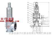 安全阀:SFA48Y高温高压安全阀(电站用)