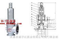 安全閥:SFA48Y高溫高壓安全閥(電站用)