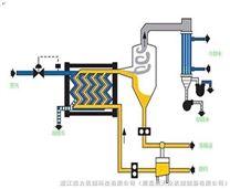 高浓度板式蒸发器