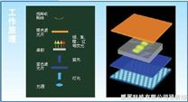 可见光系列仪器特点及优势
