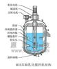 MGR共轴乳化搅拌机